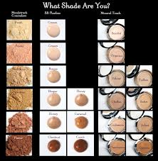Mineral Touch Foundation Color Chart Pin By Mandao88 On Beauty Younique Mineral Touch Pressed