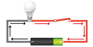 direct current examples. example of voltage in a simple direct current (dc) circuit: examples e