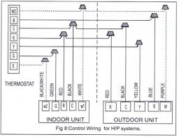 heat cool thermostat wiring diagram heating cooling thermostat carrier heat pump thermostat wiring diagram at Heat Pump Thermostat Wiring Diagrams
