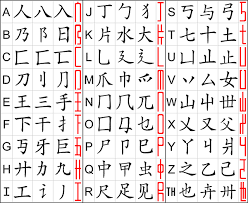Chinese Alphabet A To Z Chart Square Word Calligraphy