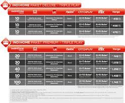 Indihome malang dan kota batu. Daftar Harga Paket Internet Indihome 3p 2020 Paketaninternet Com