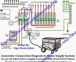 electrical wiring home 230v plug cleaver wiring diagram home electrical wiring home 230v plug simple how to connect portable generator to home supply system