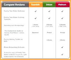 Vendor Selection Scorecard Template Evaluation Software Comparison ...