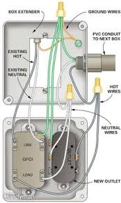 outlet wiring diagram (i'm pinning a few of these here nice to Outlet Installation Diagram how to wire a finished garage electrical wiring diagramelectrical electrical outlet installation diagram
