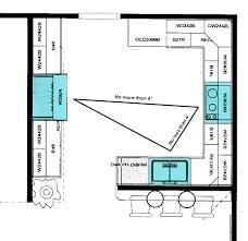 Small Bedroom Floor Plans How To Design A Kitchen Floor Plan Gallery Amazing Part 1 Hotel