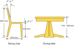 dining room chair height take thisweeksplaylist co