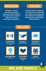 my vision statement sample 13 best mission vision values design images on pinterest core