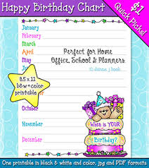 Never Forget A Birthday Again With This Cute Printable Chart