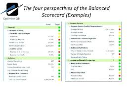Supplier Scorecard Template Excel Supplier Scorecard Template Example Religico