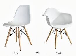 eames daw armchair white. i already wrote about the fact that am not too happy with style of my bedroom. it has many ornamental pieces furniture. eames daw armchair white r
