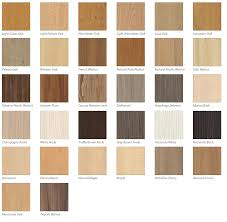 type of furniture wood. Different Types Of Wood Type Furniture F