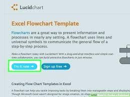Create Cash Flow Diagram Excel Cash Flow Diagram Excel How To Create 228336655633 Creating Flow