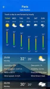 Consiga su previsión del tiempo de 3 días para santo domingo, santo domingo, república dominicana. Pronostico Del Tiempo Pro 1 7 72 Descargar Apk Android Aptoide