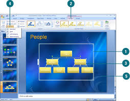 Inserting Organization Chart In Powerpoint 2007 Modifying An Organization Chart Inserting Charts And