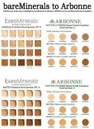 Color Matching Arbonne Arbonne Makeup Powder Foundation