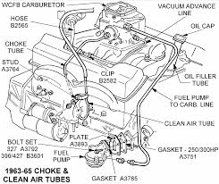 1969 firebird wiring diagram 1969 discover your wiring diagram location of 1986 corvette battery location of 1986 corvette battery likewise 1967 camaro radio wiring diagram together painless wiring harness