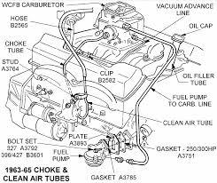 wiring diagram for 1980 corvette choke readingrat net 1980 Firebird Wiring Diagram 1969 firebird wiring diagram 1969 discover your wiring diagram,wiring diagram,wiring 1980 firebird wiring diagram