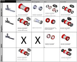 Bottom Bracket Sizes And Compatibility Chart Just For Fun