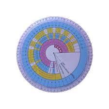 Pregnancy Calculation Calendar Pregnancy Chart Calendar