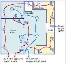 kitchen wiring diagram kitchen image wiring diagram kitchen wire diagram kitchen wiring diagrams on kitchen wiring diagram