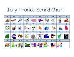 Phonics Chart Jolly Phonics Student Chart