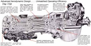 jet car toyota mr2 jet engine toyjunkies about the twin general electric t58 series turbine engines t58 turbine jet car engine layout diagram