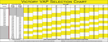 Victory Vap V1 Spine Chart 32 Specific Victory Arrow Chart