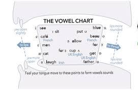 Phonology Robin Lerosen Website
