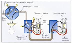 wiring a single pole light switch diagram wiring diagram S3 Single Pole Switch Diagram charleston home inspector explains how to wire a three way switch 4-Way Switch Wiring Diagram