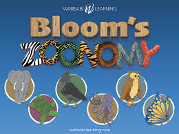The following activities will introduce students to taxonomic rank and classification and guide them to mastery! The Bloom S Taxonomy Verbs Poster For Teachers Wabisabi Learning