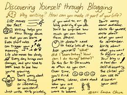 discovering yourself through blogging teleconference aug  image
