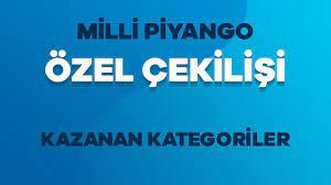 Milli Piyango 19 Mayıs 2021 Çekilişi No. 23 - Kazanan Kategoriler - YouTube