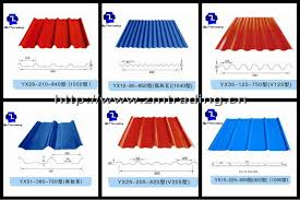 types of roofing sheet types of corrugated metal roofing rug designs