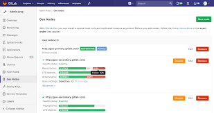 Gitlab 10 3 Released With Static Application Security