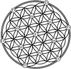 Crystal Grid Patterns Enchanting Crystal Grids Crystal Vaults