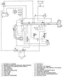 simple wiring harness write up for eg page 5 k20a org the rsx type s engine harness diagram at K20a Wiring Harness