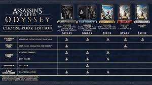 Artifact Knowledge Level Chart Assassins Creed Odyssey 1 5 0 Patch Notes
