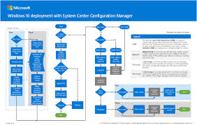 Changes To Microsoft 365 Enterprise Deployment Content