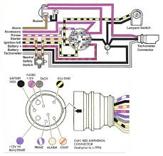 wiring diagram for mercury outboard ignition switch wiring wiring diagram omc ignition switch wiring image on wiring diagram for mercury outboard ignition