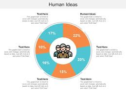 Chart Ideas For Powerpoint Human Ideas Ppt Powerpoint Presentation Ideas Picture Ppt
