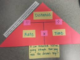 Rate Times Time Equals Distance Chart Punctual Rate Times Time Equals Distance Chart 2019