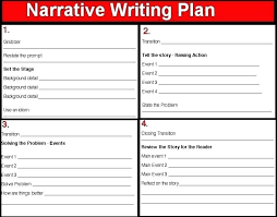 Narrative Story Template Blank Four Square Writing Template New Baseball Card 4