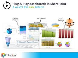 Introducing Collabion Charts For Sharepoint Ppt Video
