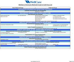 Kentucky Medicaid Comprehensive Preferred Drug List List Of