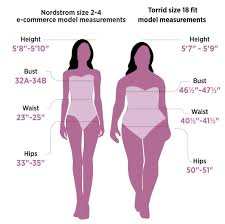 29 High Quality Model Height Weight Chart