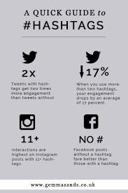 71 Best Twitter Images On Pinterest Social Media Marketing