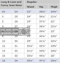 Gap Jeans Size Chart Old Navy Womens Shorts Size Chart The Battle Of The