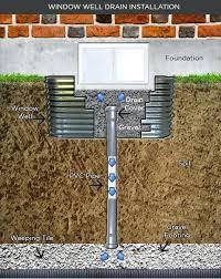 brick basement window wells. Beautiful Basement Basement Window Well Installation Explanation  Inside Brick Wells