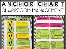 Anchor Chart Components Classroom Management