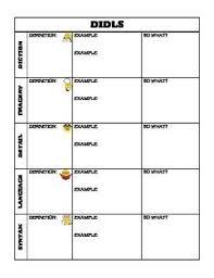 Didls Ap Chart Teaching Secondary Creative Teaching Art